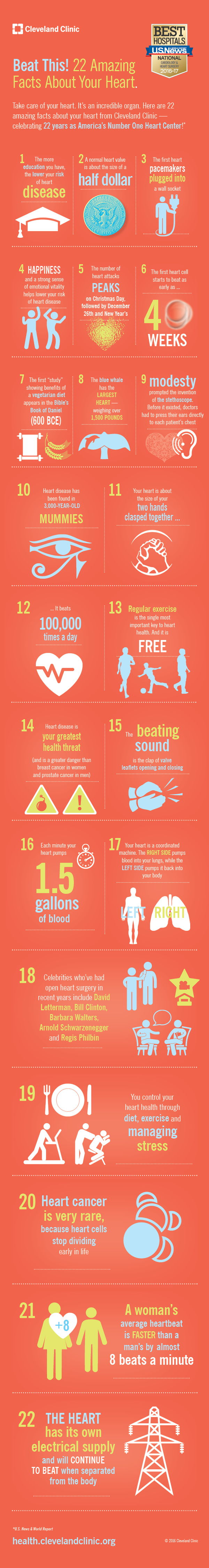 surprising facts heart health infographic